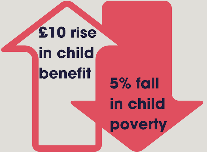 Coronavirus London: Charities seek more help against child poverty