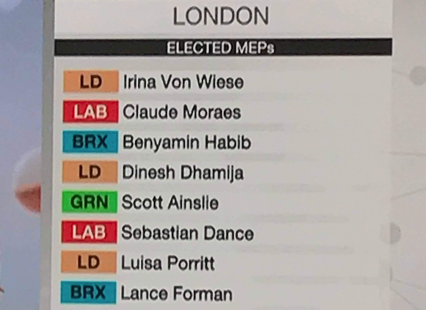 European Elections 2019: Lib Dems win most London seats as Labour slumps and Tories are wiped out