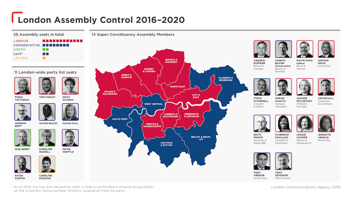 4. ldn.assemblycontrolconstituency.19.05.31